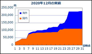 202012_result.png