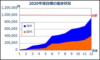 2020_result-12.png