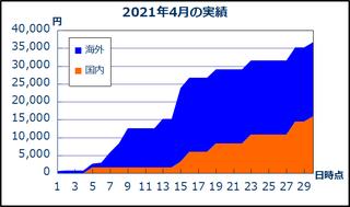 202104_result.png