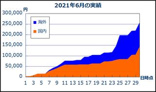 202106_result.png