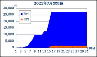 202107_result.png