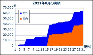 202108_result.png