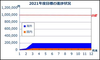 2021_result-03.png