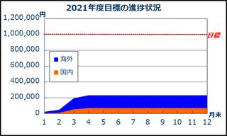 2021_result-04.png