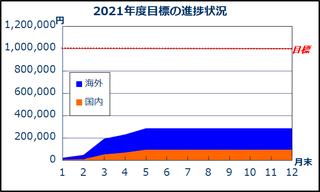 2021_result-05.png