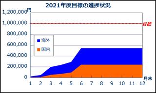 2021_result-06.png