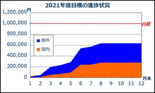 2021_result-08.png
